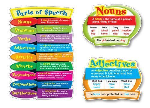Grammar - link to: Carson Dellosa Parts of Speech Bulletin ...