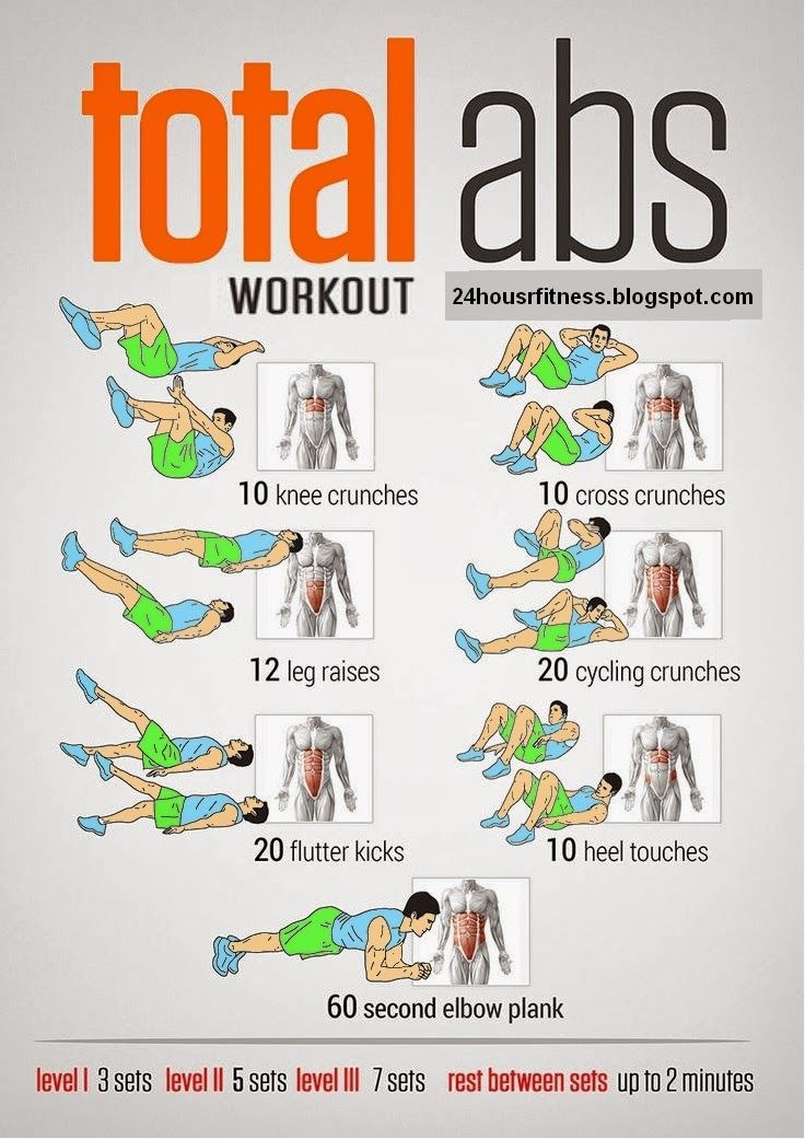 Total Abs Workout ~ 24 hour fitness