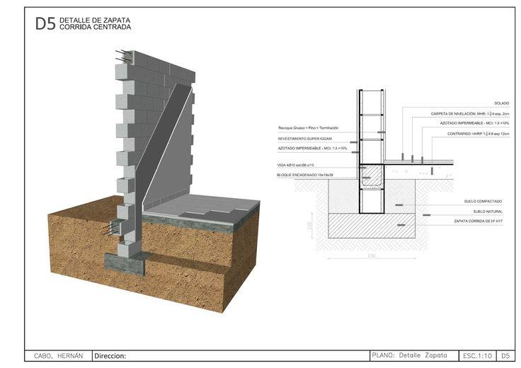 Detalla cimentación zapata corrida para bloques de cemento