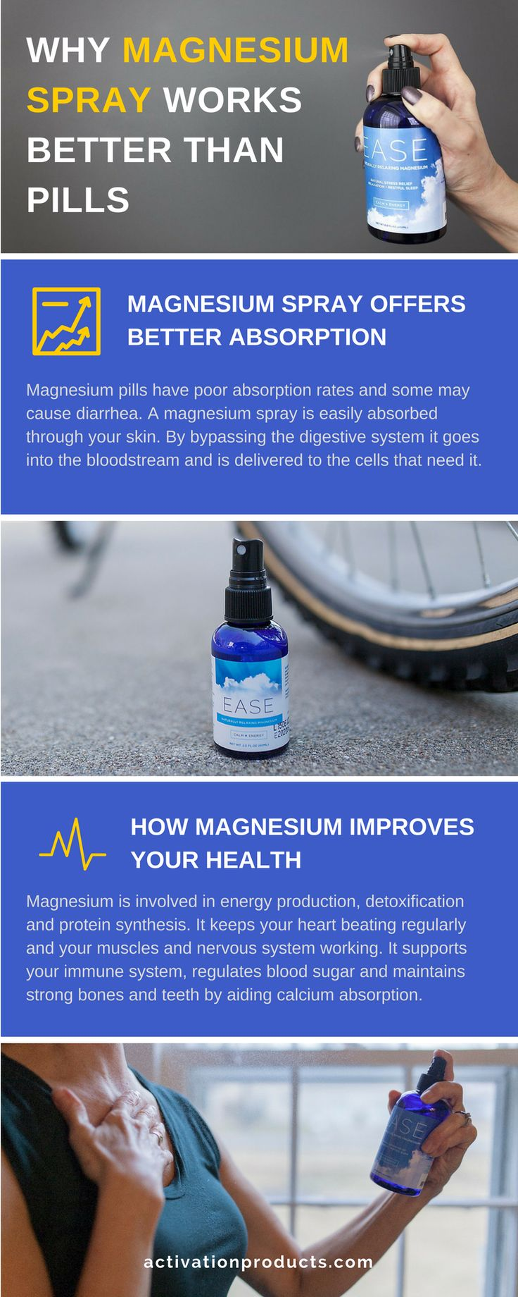 Oral magnesium supplements are known to have poor absorption rates, and some may cause diarrhea and other gastrointestinal problems in larger doses. One of the big benefits of a magnesium spray is how effectively it is absorbed when it's sprayed onto the skin. By bypassing the digestive system it goes straight into the bloodstream and is delivered to the cells that need it. Find out more about our EASE Magnesium spray by following the link.