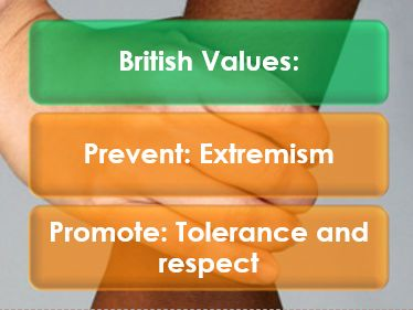Citizenship: British Values: Tolerance and Respect: Extremism and Tolerance