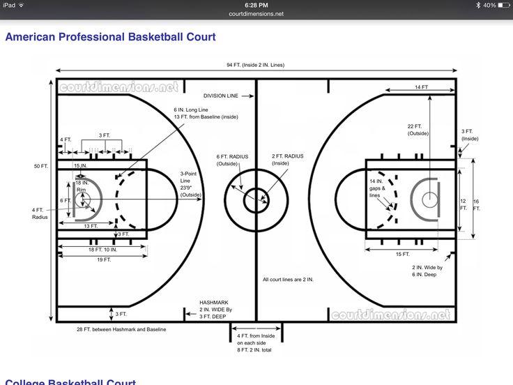 8 best room scenes images on pinterest flooring floors for Basketball floor dimensions