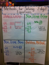 methods for solving 2 digit addition problems (carrying)