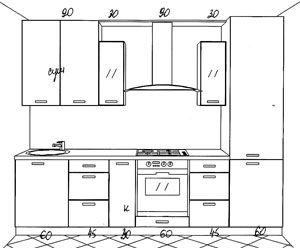 Как спроектировать кухню?