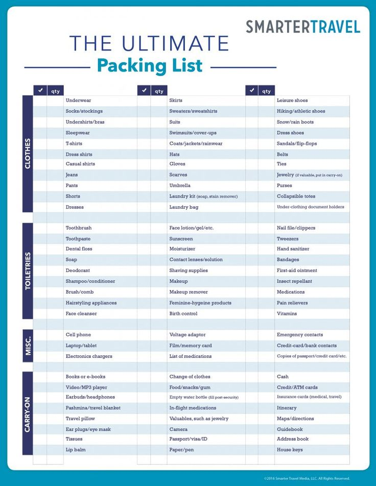 The Ultimate Packing List - SmarterTravel
