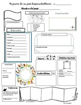 Best 25+ Country report project ideas on Pinterest