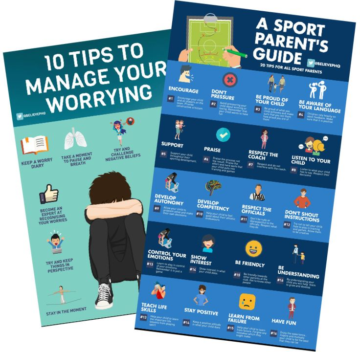 29 best Graphic organisers images on Pinterest Graphic - sports psychologist sample resume
