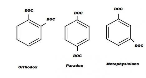 If o-chem is going to suck out my soul, it might as well make me laugh too.