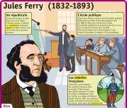 Jules Ferry (1832 - 1893) - Le Petit Quotidien, le seul site d'information quotidienne pour les 6 - 10 ans !