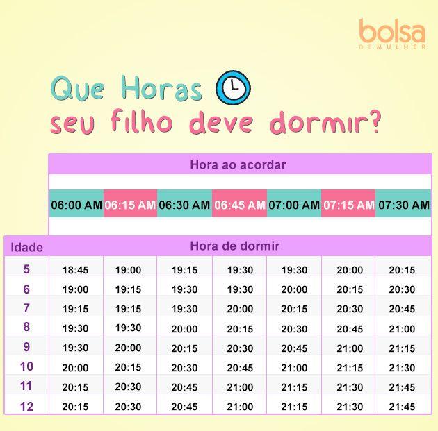 Tabela mostra hora EXATA que seu filho precisa ir dormir segundo a idade dele - Bolsa de Mulher