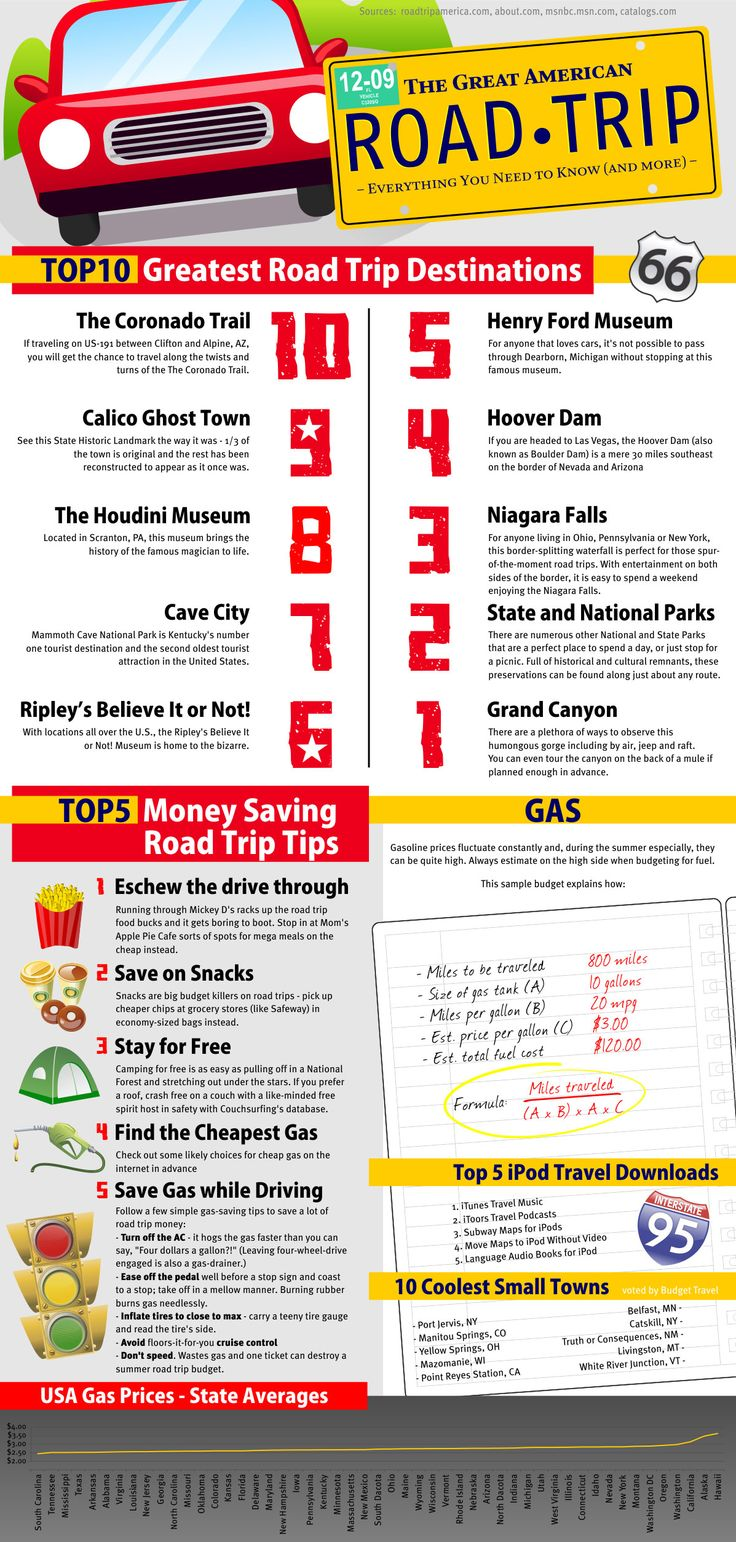 American Road Trip Ideas! (I am very sad that, with the 42 states i've travelled through, I have seen very few of these sites ---- mission accepted!!!)