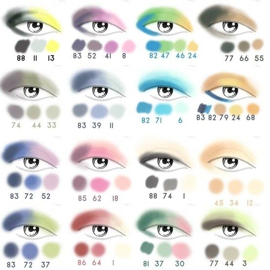 Eye shadow color combinations chart. Now if I buy a huge pallet of eyeshadows, I'll know what combinations to use!