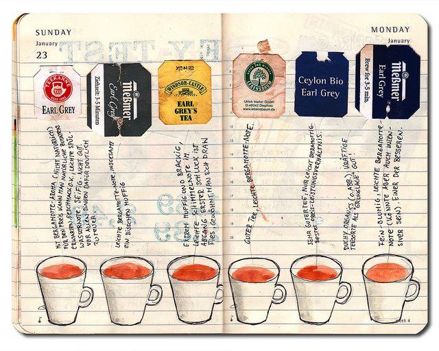 A great tea journal idea!