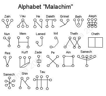291 best Foreign Language Alphabets, Script & Pretty