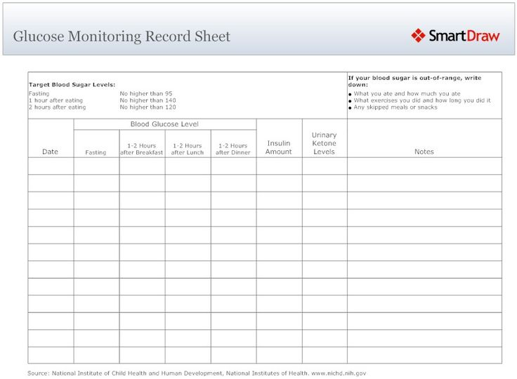 diabetic glucose monitoring record sheet example
