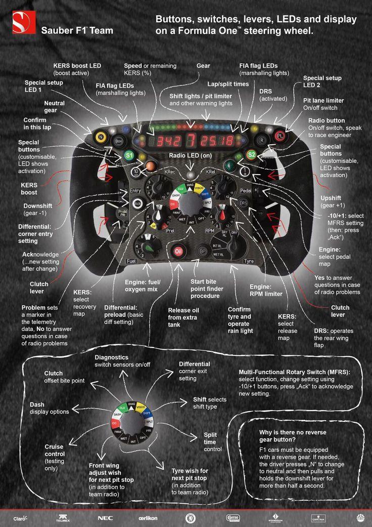 82 best Formula 1 images – Diagram Of A Formula 1 Race Engine