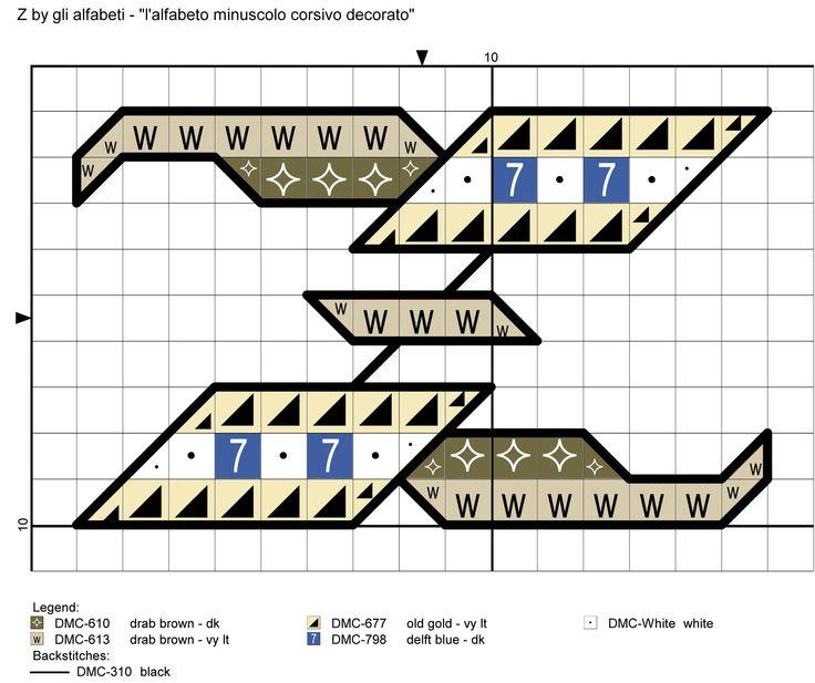 alfabeto minuscolo corsivo decorato: Z