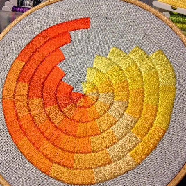 I like this, I would totally do this in a spiral, and keep the colours changing