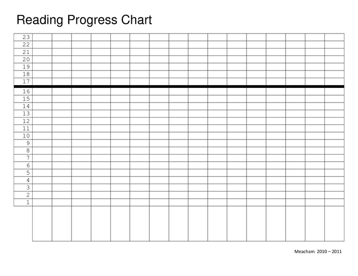 Progress Monitoring Graph Template  Graphs And Charts Templates