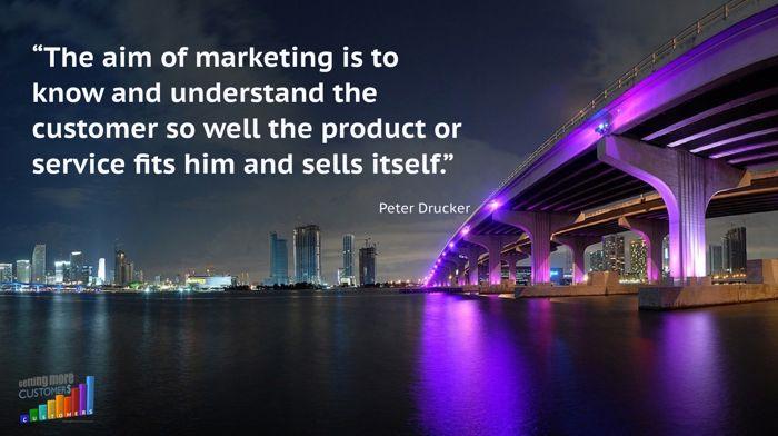 Peter_Drucker_Business_Quotes2-gettingmorecustomers.png