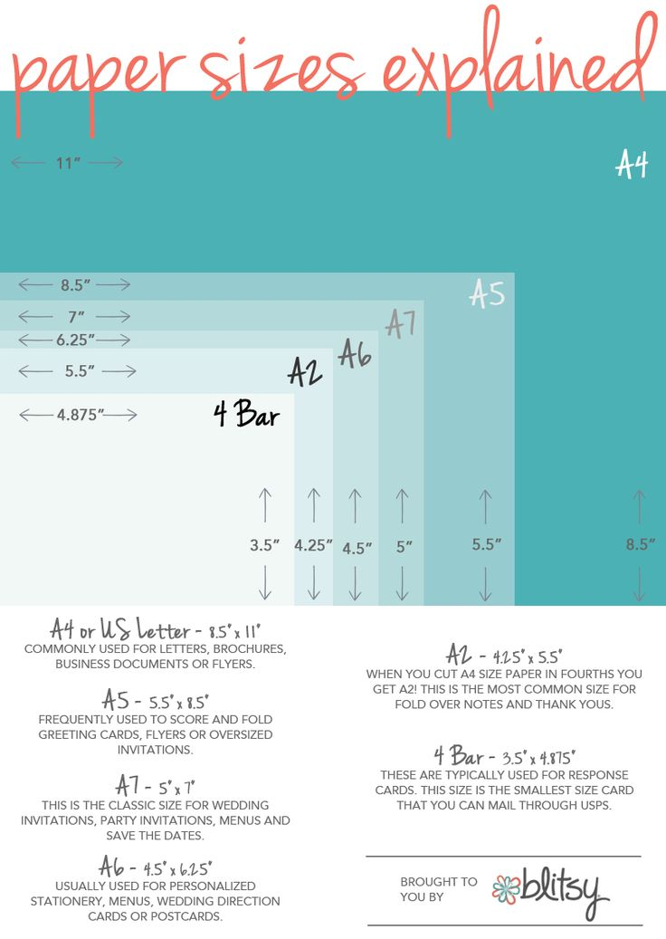 Found it at Blitsy - Paper Size Chart for Crafters