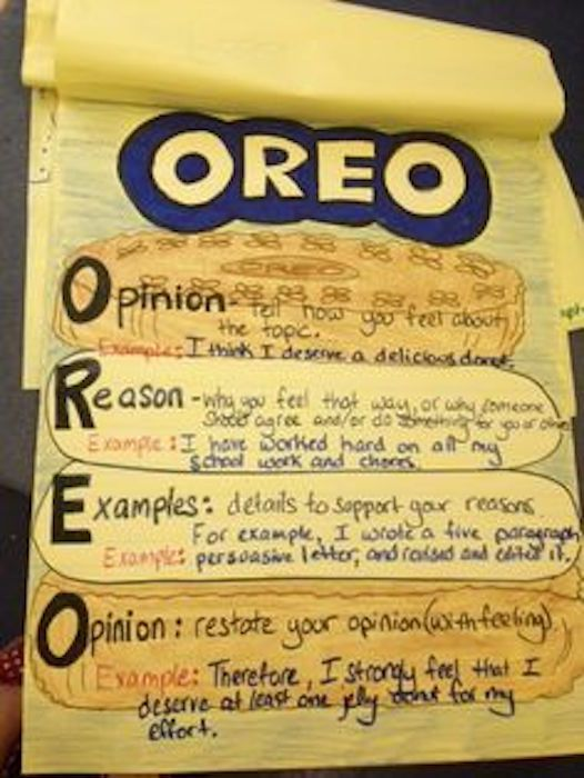 5th-grade-anchor-charts-Oreo