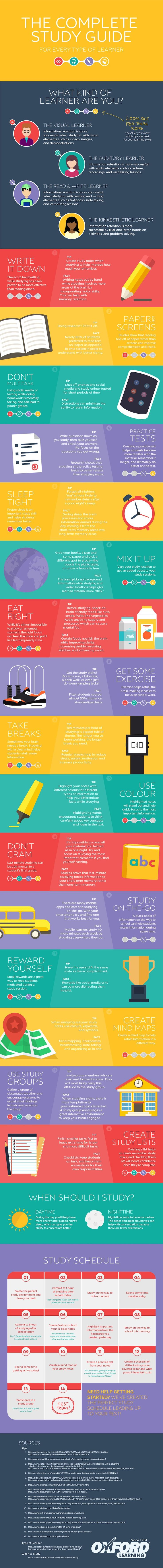 The infographic from Oxford Learning will let you find beststudy techniques foryour learning style. Everyone learns a bit differently. Being aware of…
