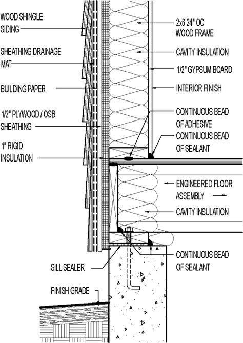 Wall Section Wood Shingle Siding 1 Quot Rigid Insulation