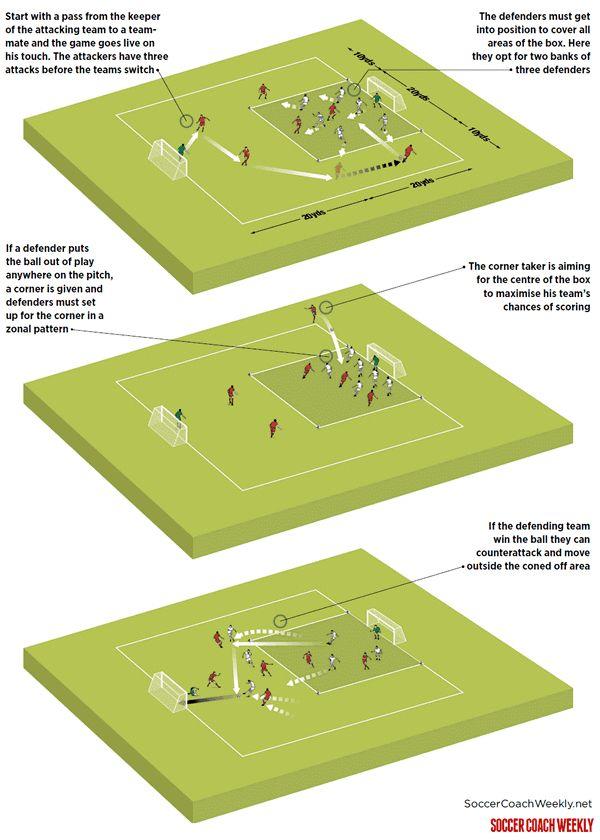 Fun way to practice zonal defense