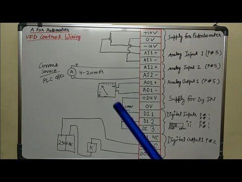 powerflex 753 wiring diagram powerflex 753 wiring diagram example wiring diagram  powerflex 753 wiring diagram example