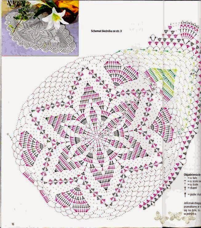 6  (фото со схемой).      Tecendo Artes em Crochet: Centro de mesa Oval Lindinho - com Gráfico!