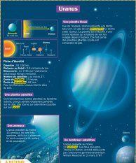 Uranus - Mon Quotidien, le seul site d'information quotidienne pour les 10-14 ans !