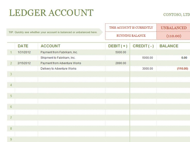 Monthly Pay ledger Template in Excel Format – Payment Ledger Template