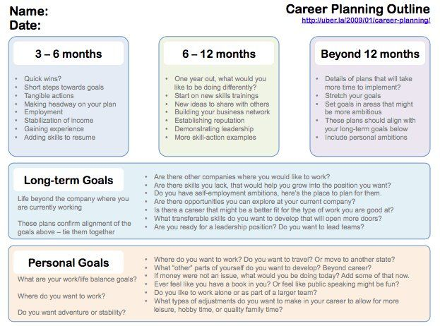 John Mcelhenney Atx On Twitter In 2021 Career Development Plan Career Planning Career Plan Example