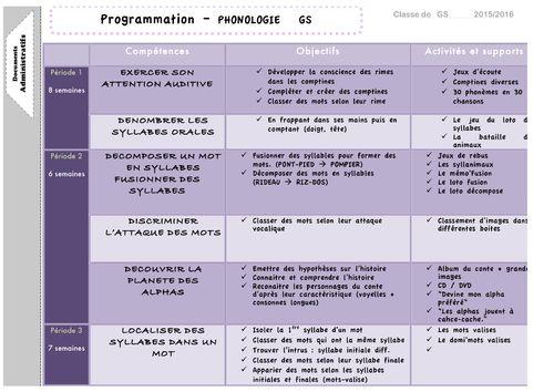 Programmation Conscience Phono GS Programmes 2015