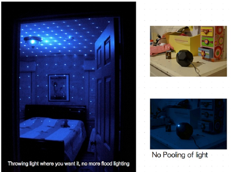 Cool Illuminations With The Blue Laser Lamp