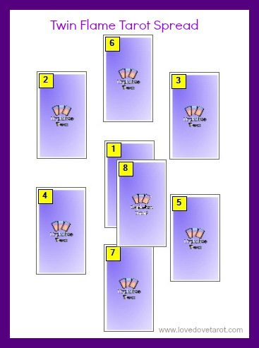 8 card tarot spread about twin flame love image