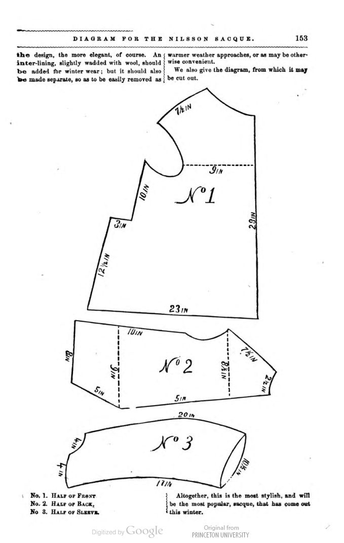 Peterson's magazine 1872  Diagram of the Nilsson saque