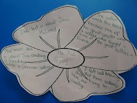 Students read a book from our ANZAC Day display then answered four key questions on a poppy.