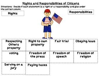 citizenship a right and a responsibility essay