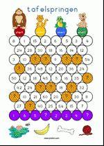 Tafelspringen - spelbord