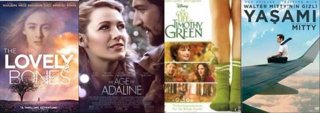 İzlenebilecek En İyi Fantastik Filmler