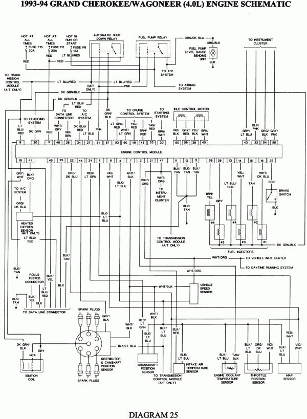 18 1994 jeep cherokee engine wiring diagram  engine