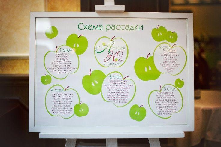 Яблочная свадьба Александра и Юлии