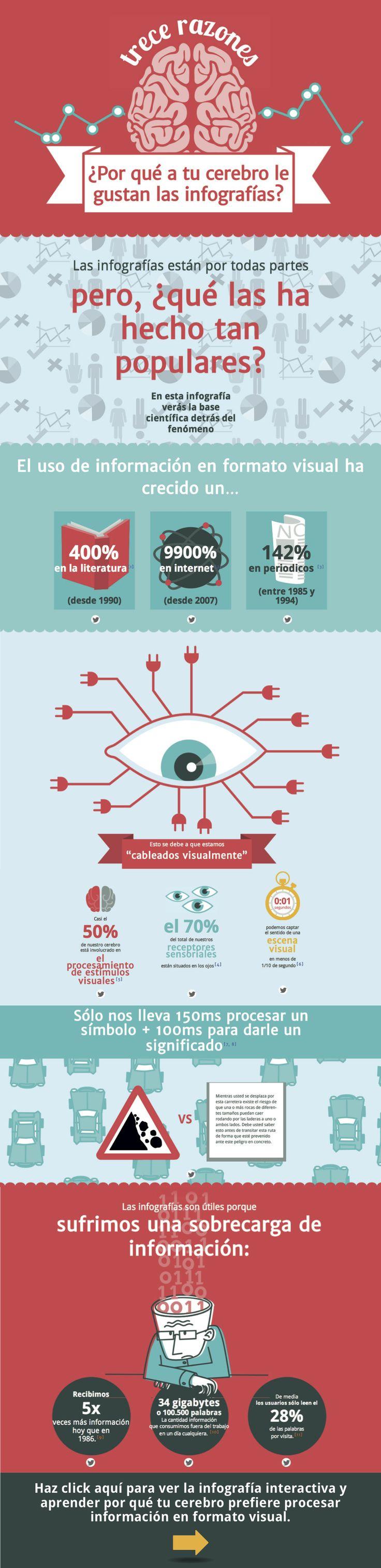13 razones por las que a tu cerebro le gustan las infografías [Infographic