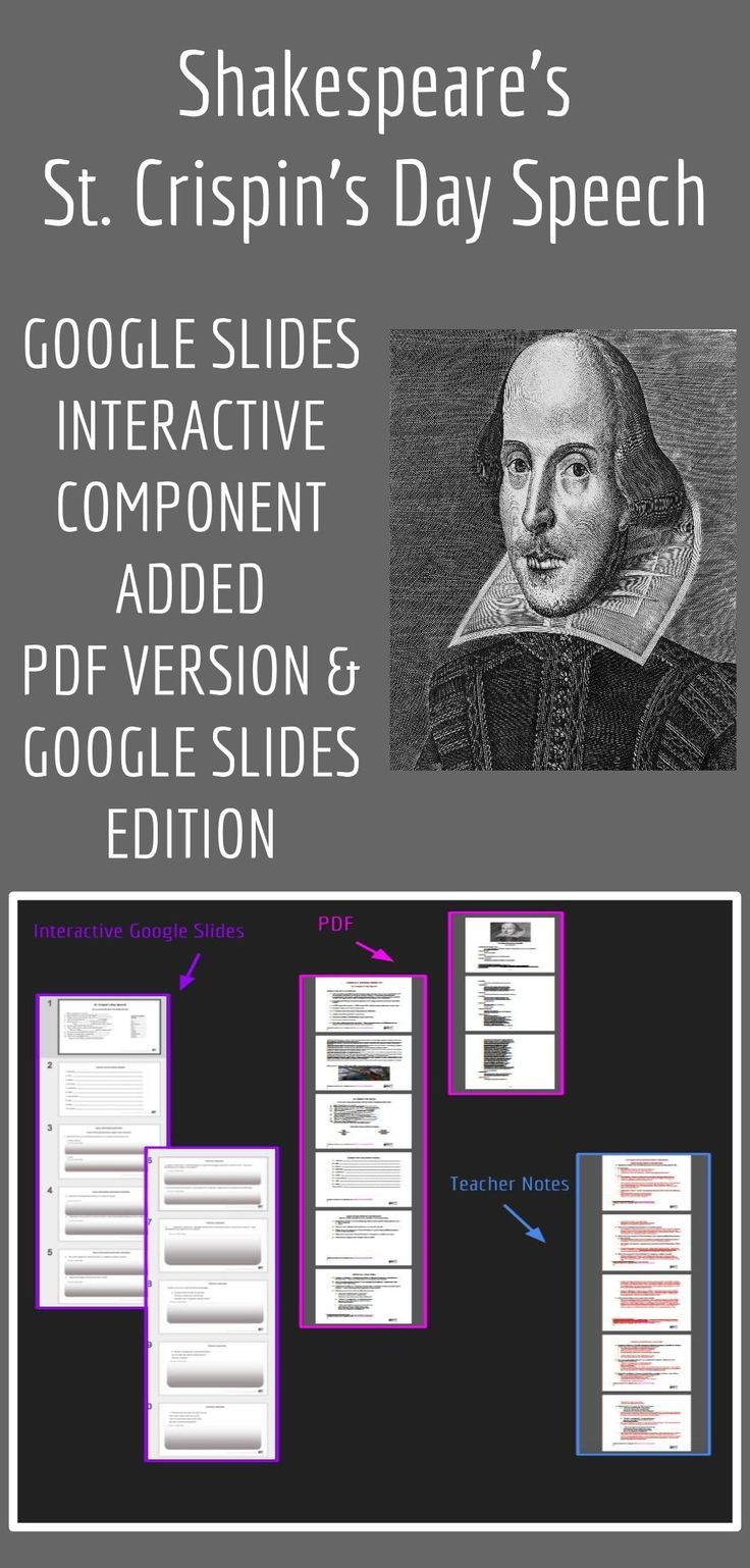 Google Slides Interactive Edition of Shakespeare's St. Crispin's Day Speech! I use famous speeches to introduce my students to themes that I will develop during the semester. My speech units are self-contained and ready to go for you or a substitute teacher! For High School, College, and University. $
