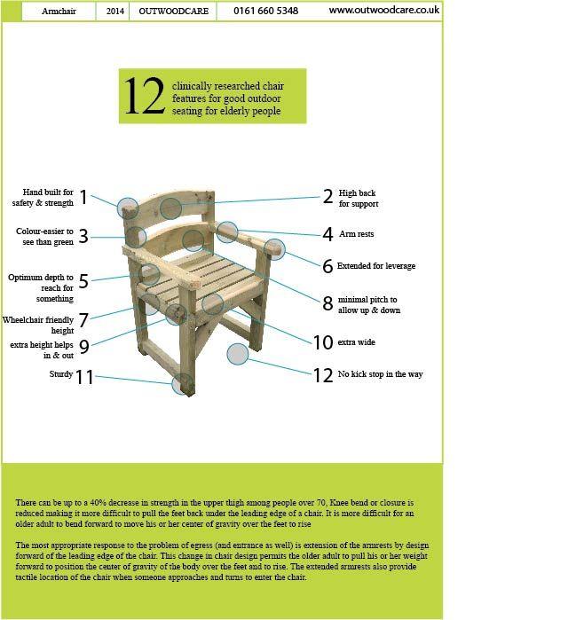 9 best prevent falls with better garden furniture for for Garden design ideas for disabled