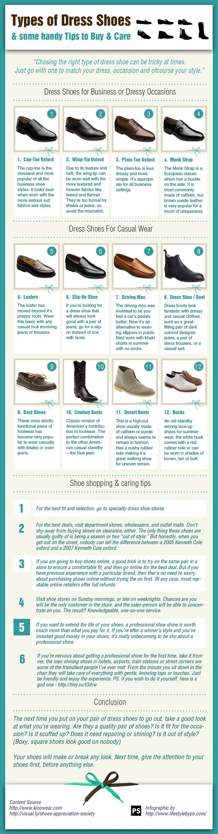 Types of Dress Shoes and some Handy Tips to Buy and Care. Choosing the right type of shoes can be tricky at times, just go with one to match your d
