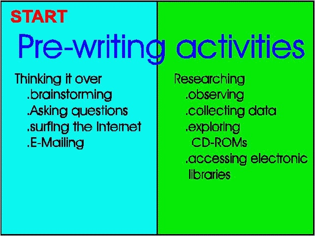 process writing activities