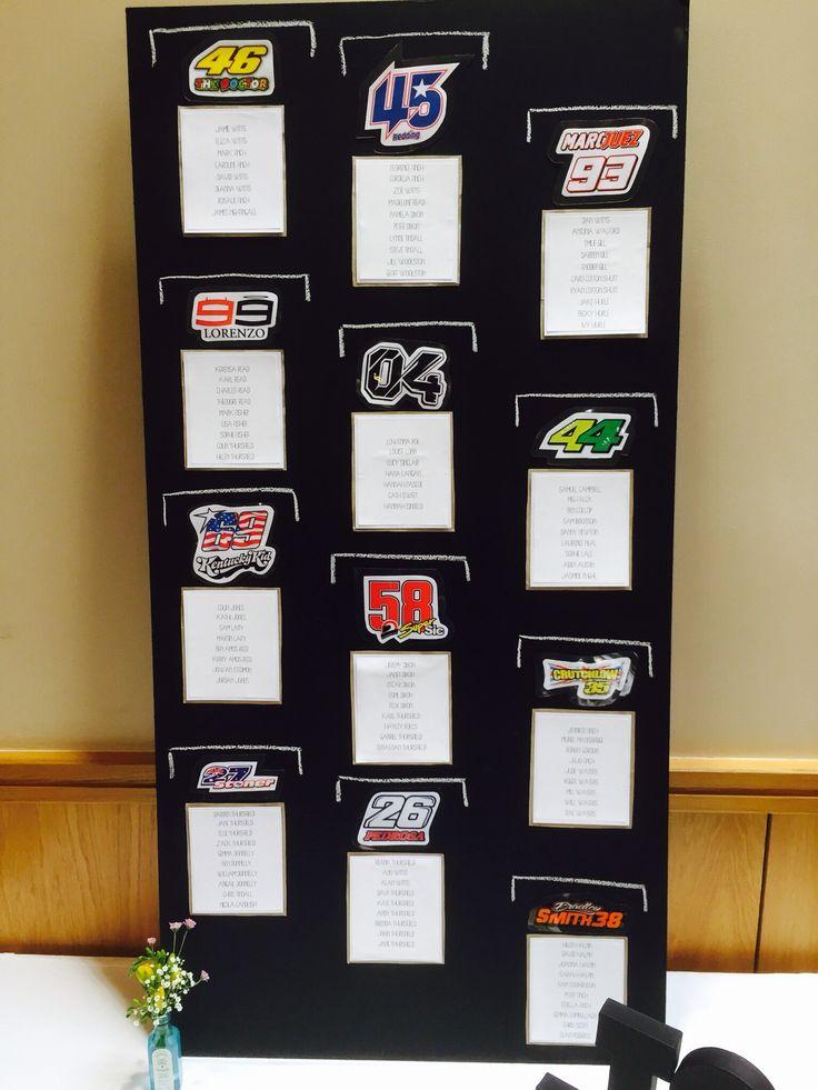 Motorbike wedding theme MotoGP racer number seating plan. Race starting grid table plan and table numbers